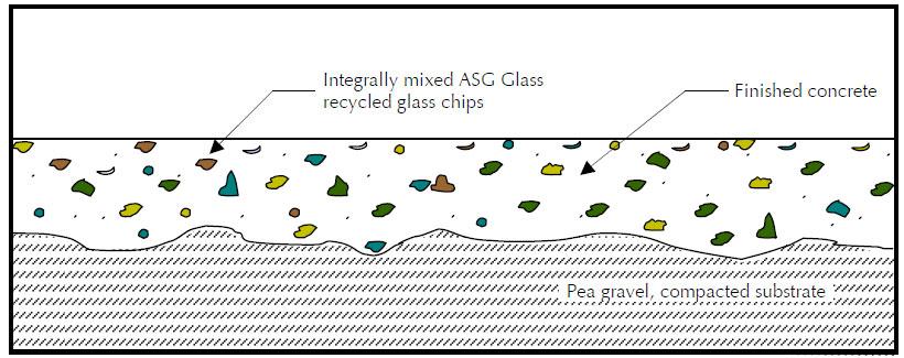 Use Terrazzo Glass in Decorative Concrete for a Truly Unique Look
