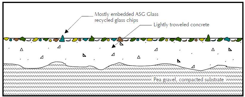 seeding glass diagram