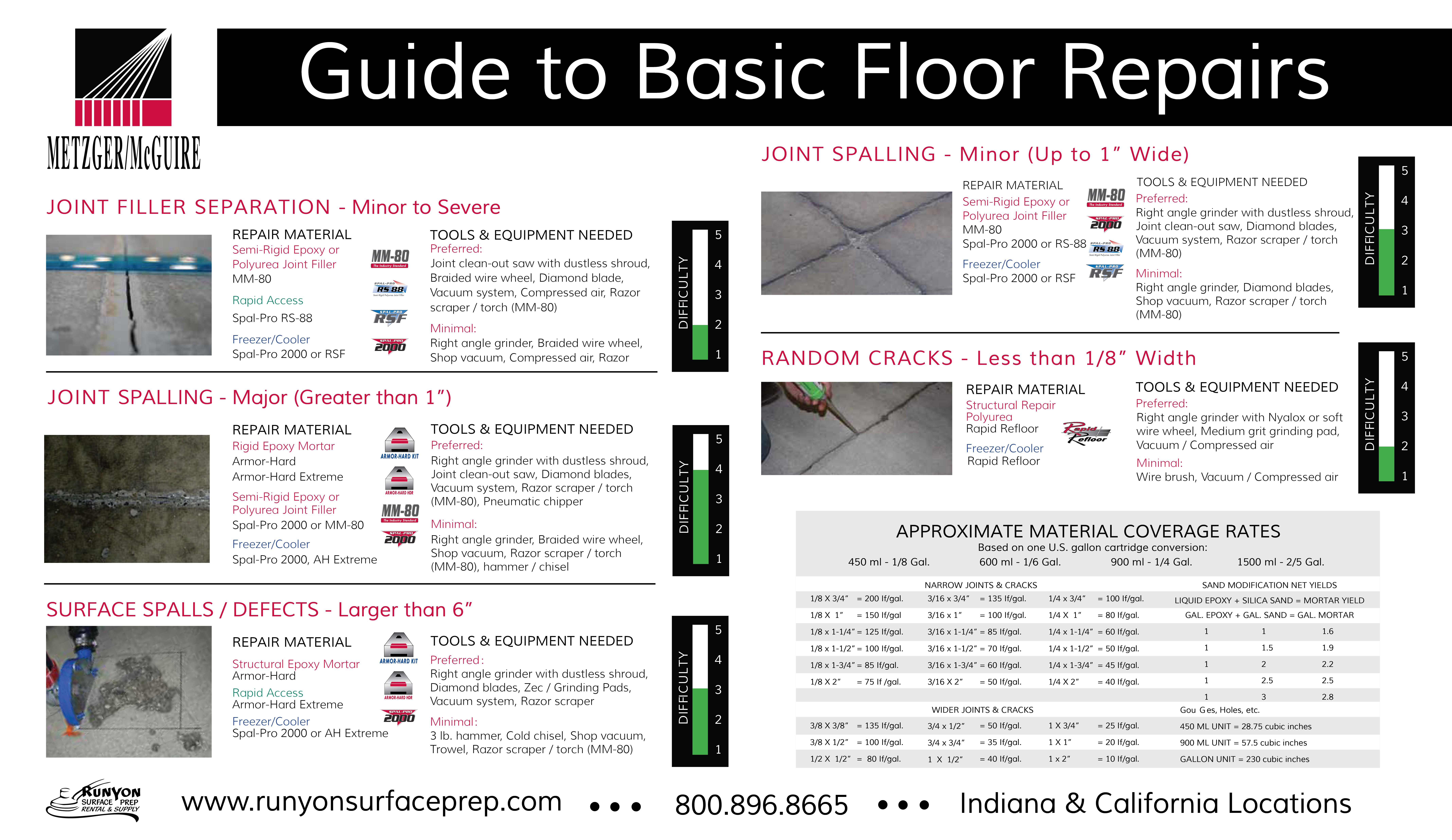 Metzger McGuire Guide to Basic Floor Repair Poster