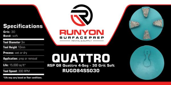 Runyon Quattro Tool