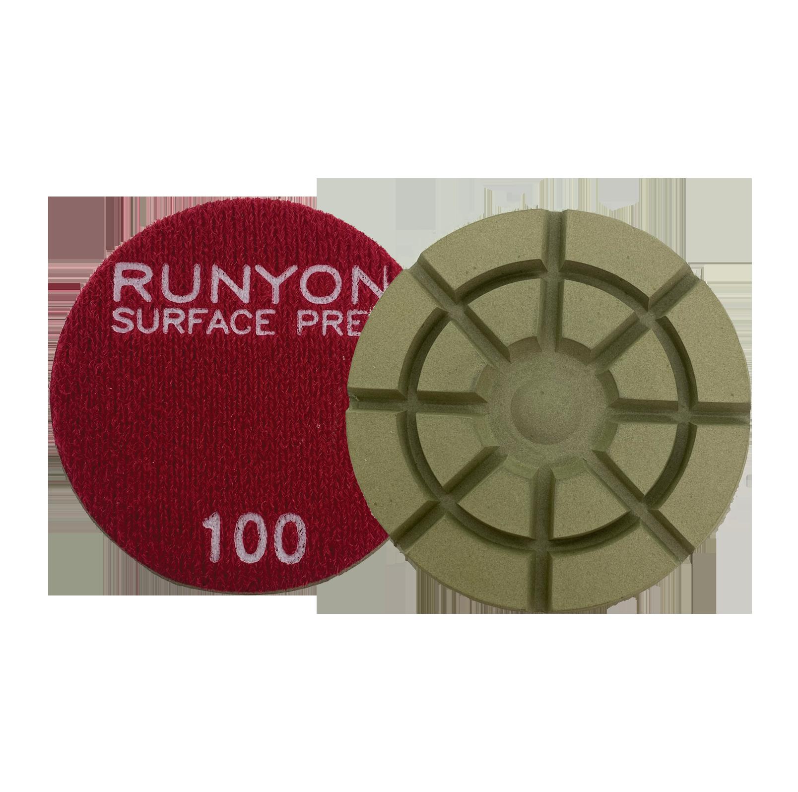 runyon gforce ceramic tool